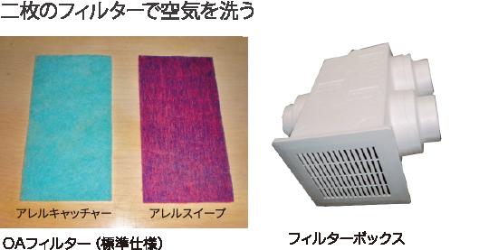 二枚のフィルターで空気を洗う