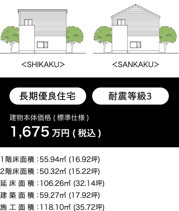 建物本体価格(標準仕様)1,628万円(税込)  1,480万円(税別)
