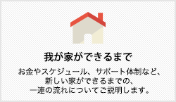 我が家ができるまで お金やスケジュール、サポート体制など、新しい家ができるまでの、一連の流れについてご説明します。