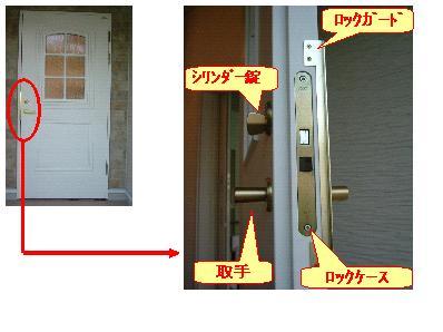 木製ドアの後付商品紹介(ロックガード、ドアチェーン、ドアガード、シリンダー錠前セット、ブランクキー、ロックケース)