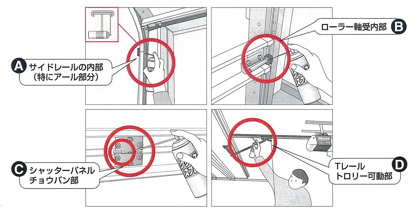 ガレージのシャッター音が気になる場合の対処法