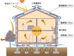高気密高断熱の家に季節と自然を生かした工夫を取り入れよう