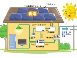 今新築の家を考えている方に、太陽光発電システムをおすすめしたい理由