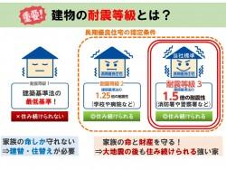 初めての家づくりでぜひ押さえておきたい住宅の耐震等級