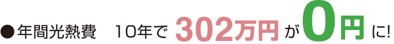 ●年間光熱費10年で302万が0円に!