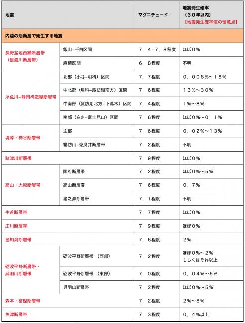 earthquake_toyama