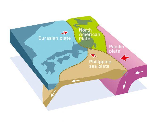 起こり 地震 方 の